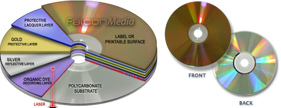 Falcon Archival CD-R