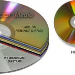 Archival Gold DVD-R